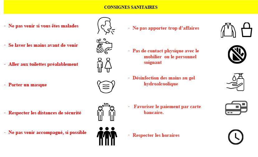 Consignes Sanitaires Covid